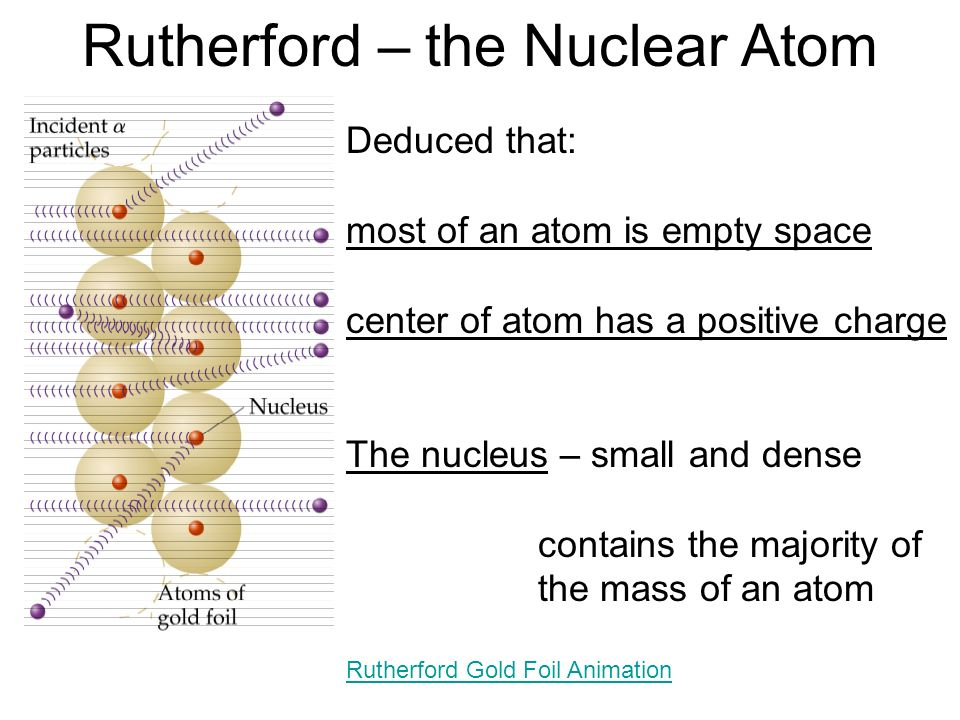 Rutherford – the Nuclear Atom