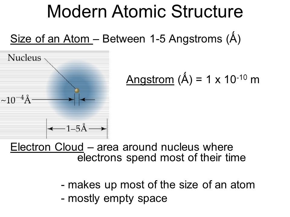 Modern Atomic Structure