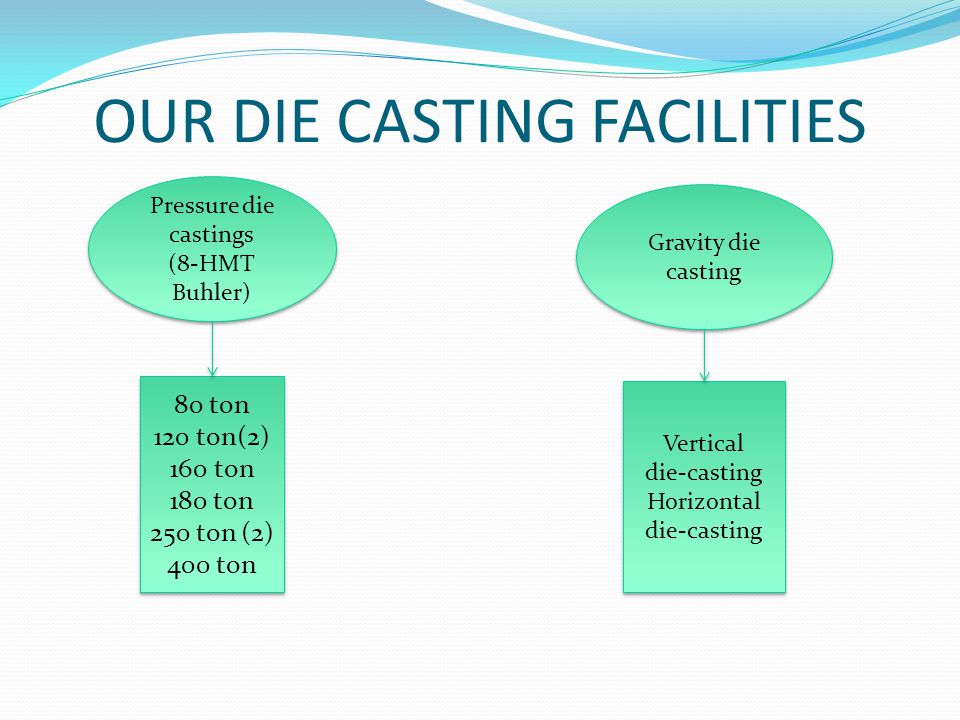 OUR DIE CASTING FACILITIES