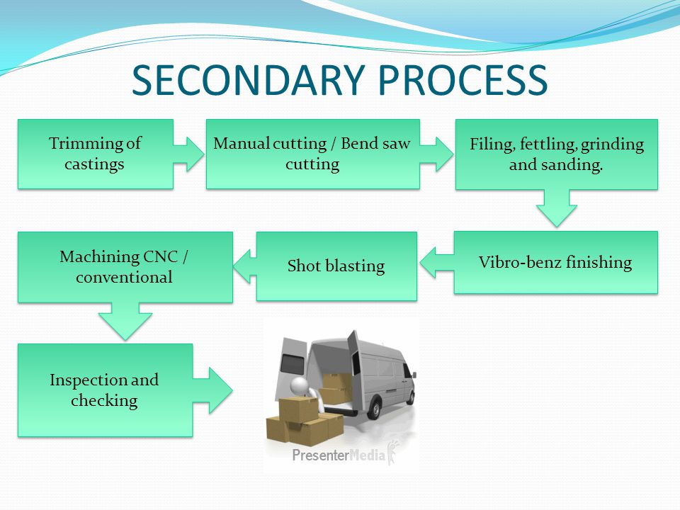 SECONDARY PROCESS Trimming of castings