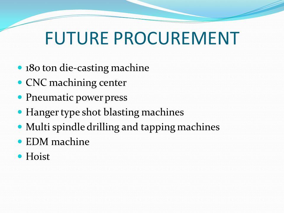 FUTURE PROCUREMENT 180 ton die-casting machine CNC machining center