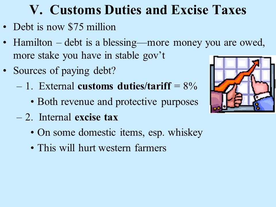 V. Customs Duties and Excise Taxes