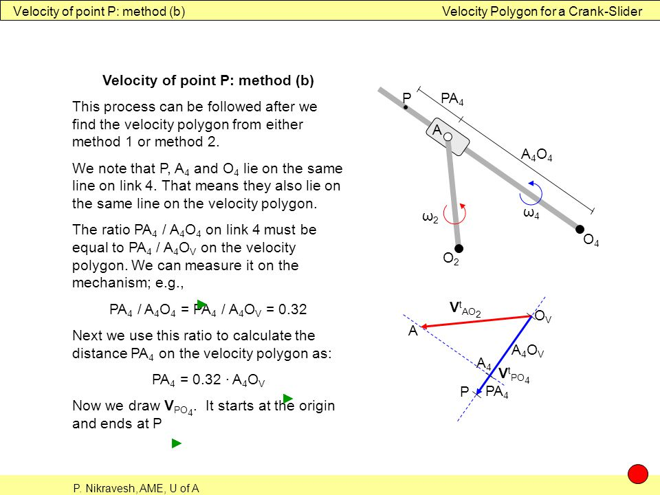 Velocity of point P: method (b)