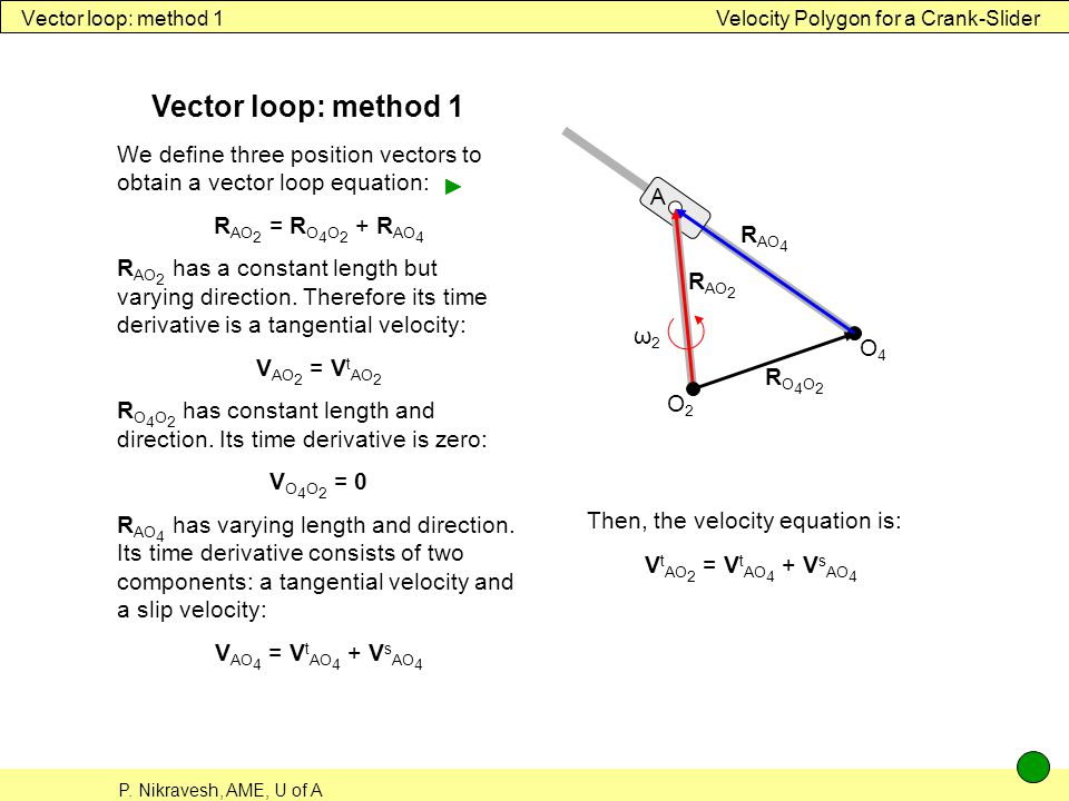 Vector loop: method 1 Velocity Polygon for a Crank-Slider. Vector loop: method 1.