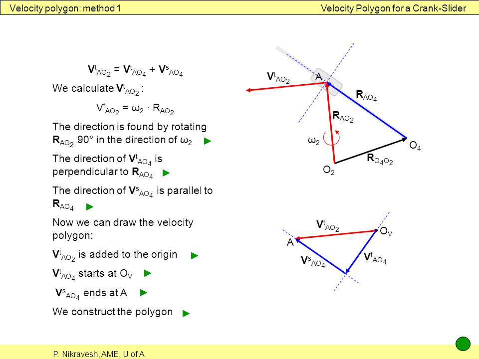 Velocity polygon: method 1