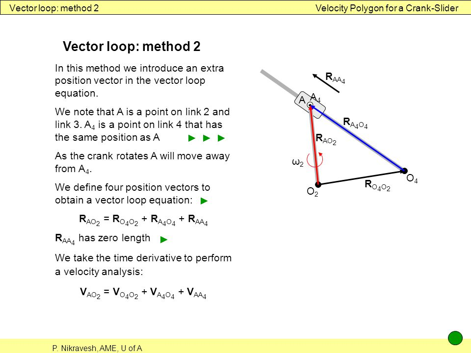 Vector loop: method 2 Velocity Polygon for a Crank-Slider. Vector loop: method 2.