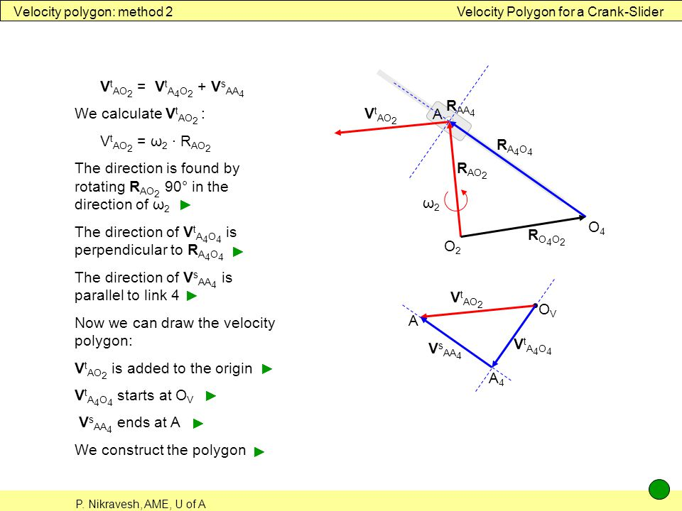 Velocity polygon: method 2