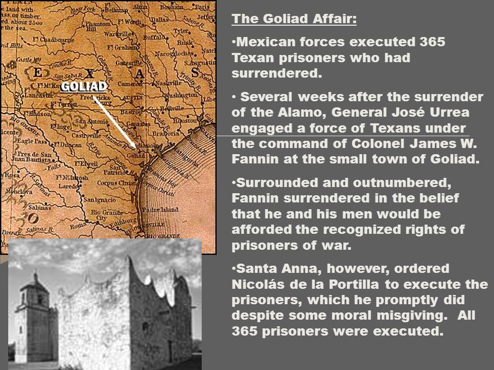 The Goliad Affair: Mexican forces executed 365 Texan prisoners who had surrendered.