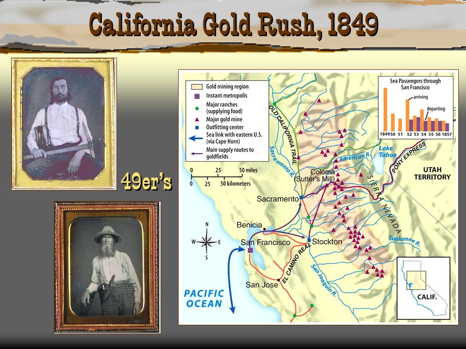 California Gold Rush, er's