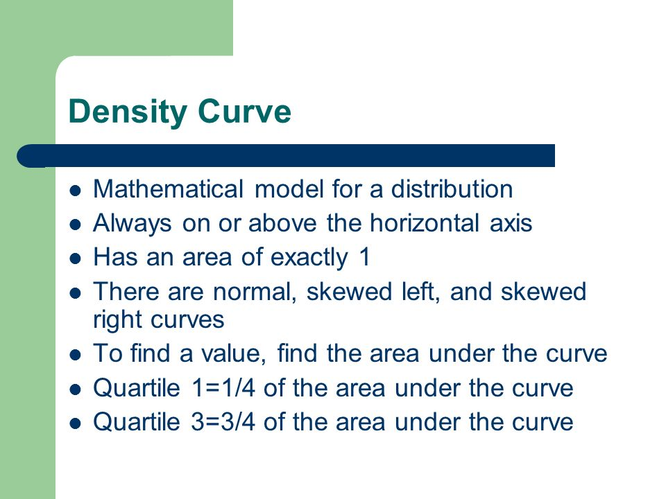 Density Curve Mathematical model for a distribution