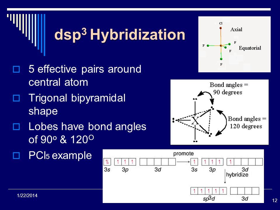 dsp3 Hybridization 5 effective pairs around central atom