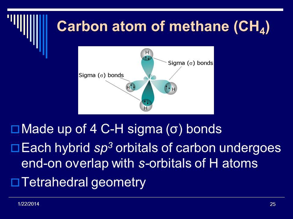 Carbon atom of methane (CH4)