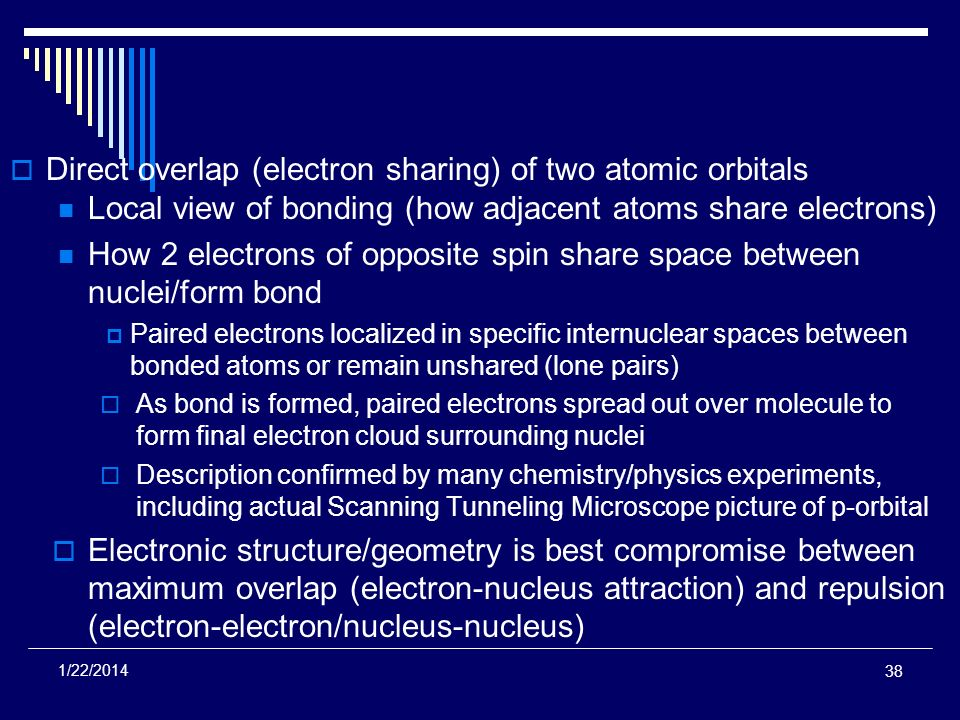 Direct overlap (electron sharing) of two atomic orbitals