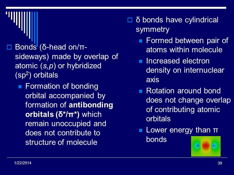 δ bonds have cylindrical symmetry