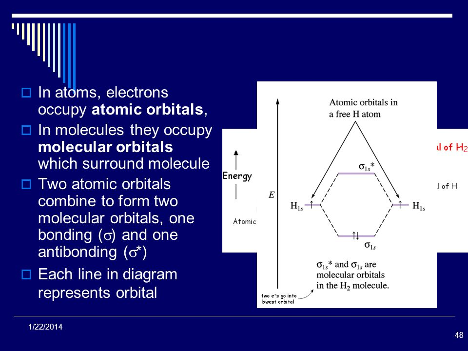 In atoms, electrons occupy atomic orbitals,