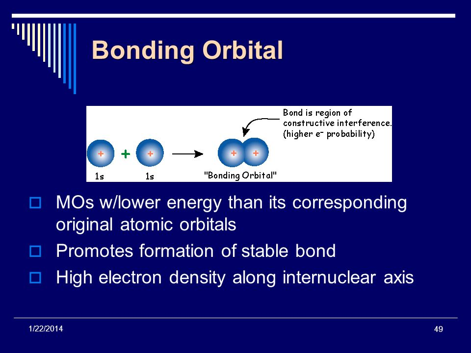 Bonding Orbital MOs w/lower energy than its corresponding original atomic orbitals. Promotes formation of stable bond.