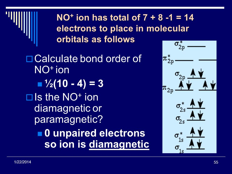 Calculate bond order of NO+ ion ½(10 - 4) = 3