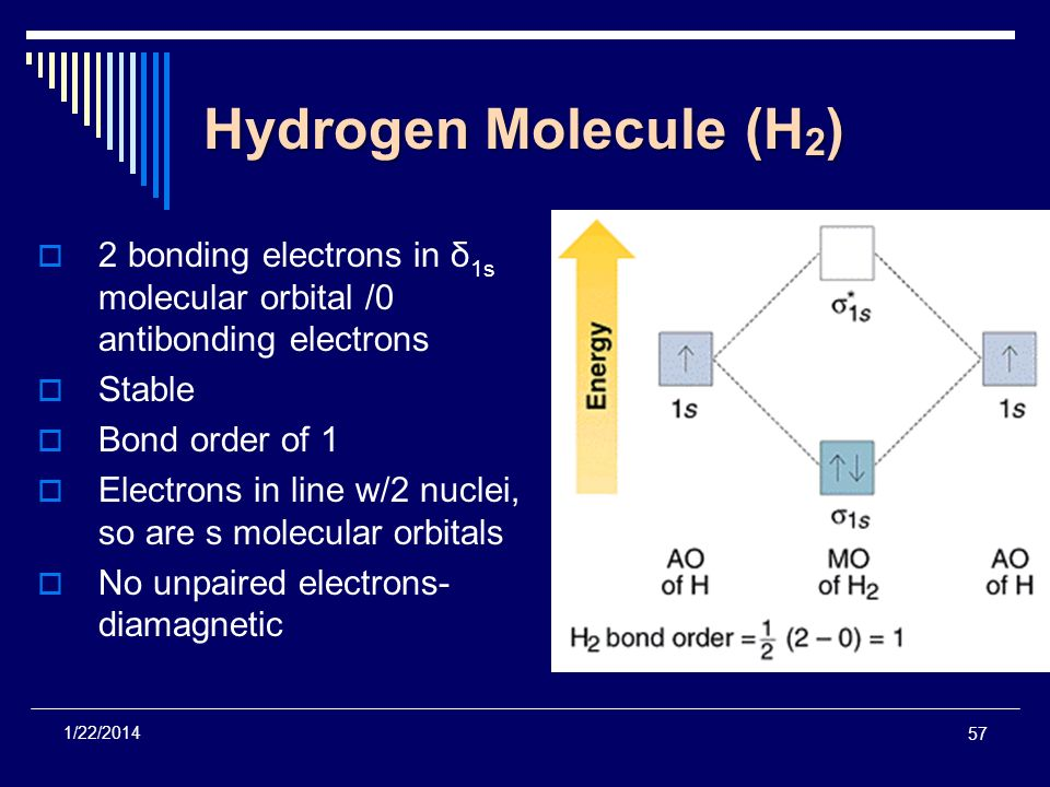 Hydrogen Molecule (H2)2 bonding electrons in δ1s molecular orbital /0 antibonding electrons. Stable.