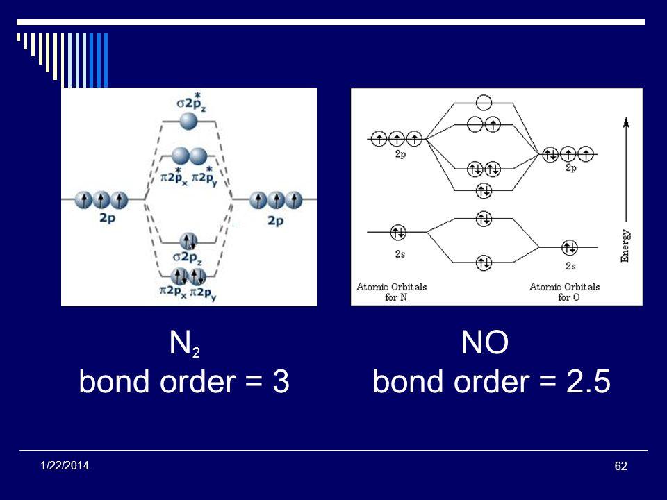 N2 NO bond order = 3 bond order = 2.5