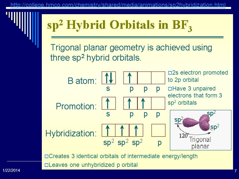 2s electron promoted to 2p orbital