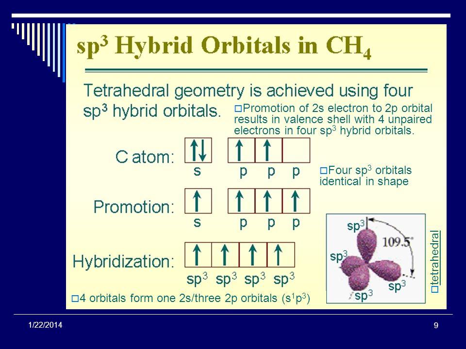 Four sp3 orbitals identical in shape