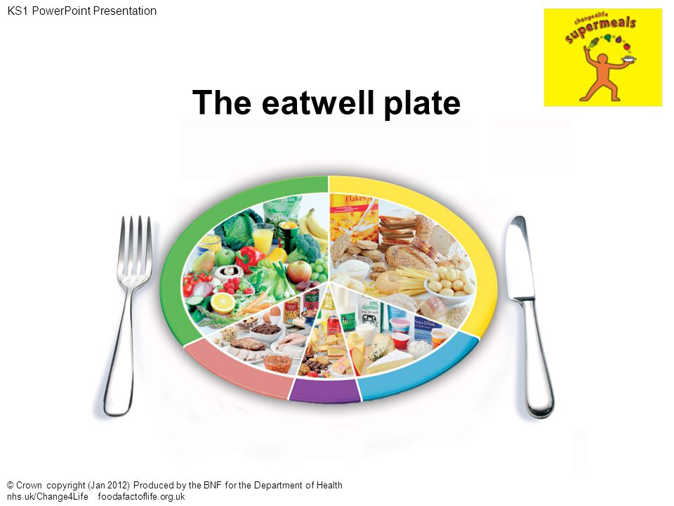 The eatwell plate KS1 PowerPoint Presentation