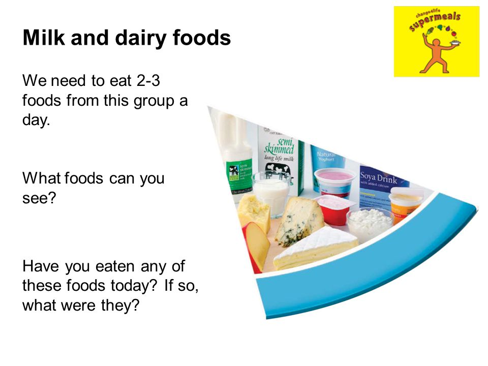 Milk and dairy foods We need to eat 2-3 foods from this group a day.