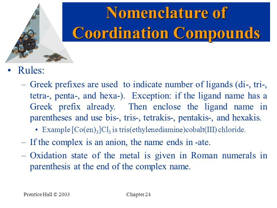 Nomenclature of Coordination Compounds