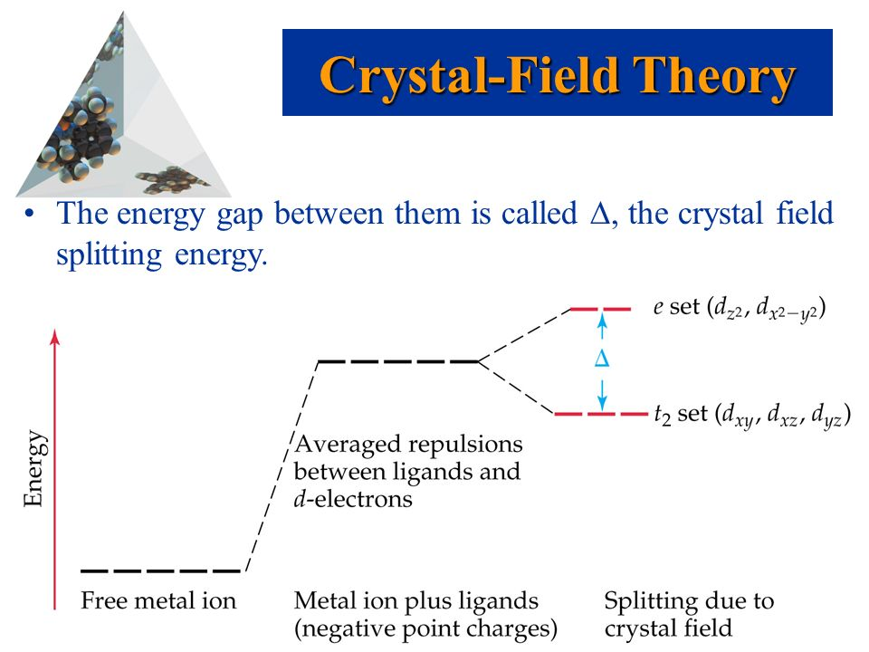 Crystal-Field Theory The energy gap between them is called , the crystal field splitting energy. Prentice Hall © 2003.