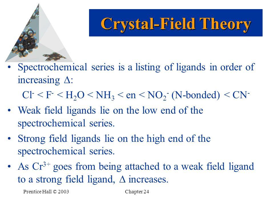 Cl- < F- < H2O < NH3 < en < NO2- (N-bonded) < CN-