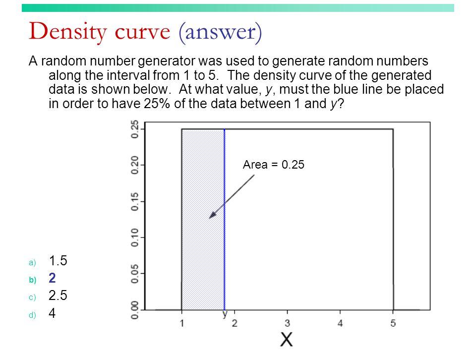 Density curve (answer)