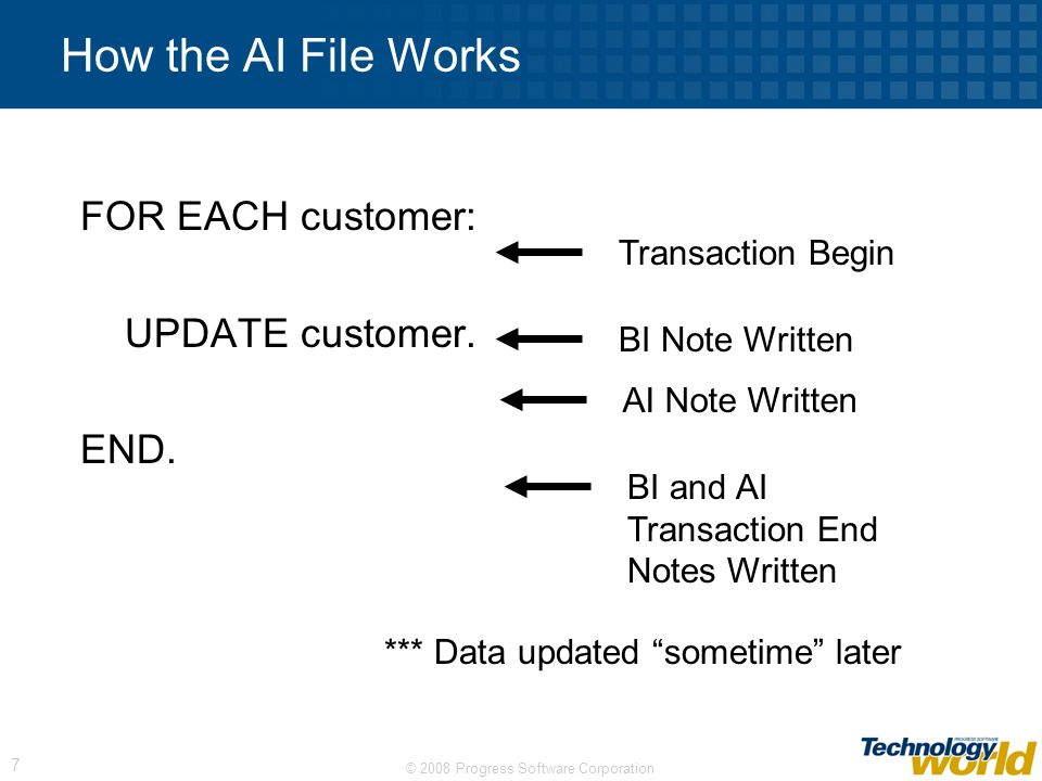 How the AI File Works FOR EACH customer: UPDATE customer. END.