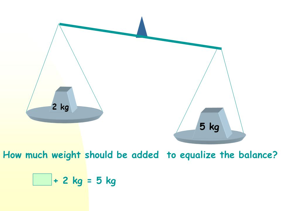 How much weight should be added to equalize the balance