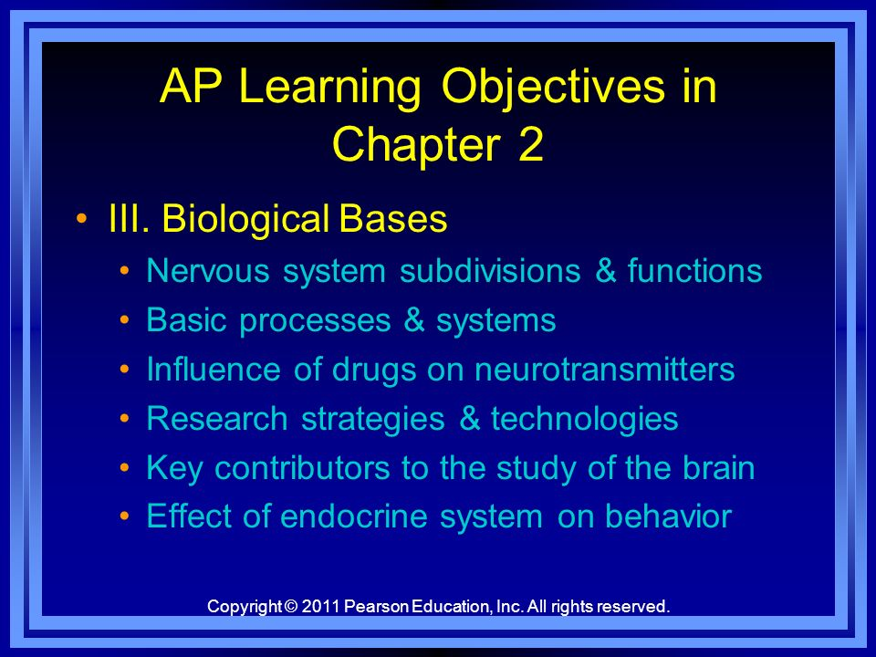 AP Learning Objectives in Chapter 2