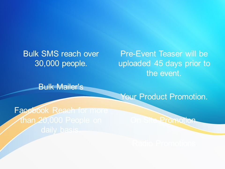 Bulk SMS reach over 30,000 people