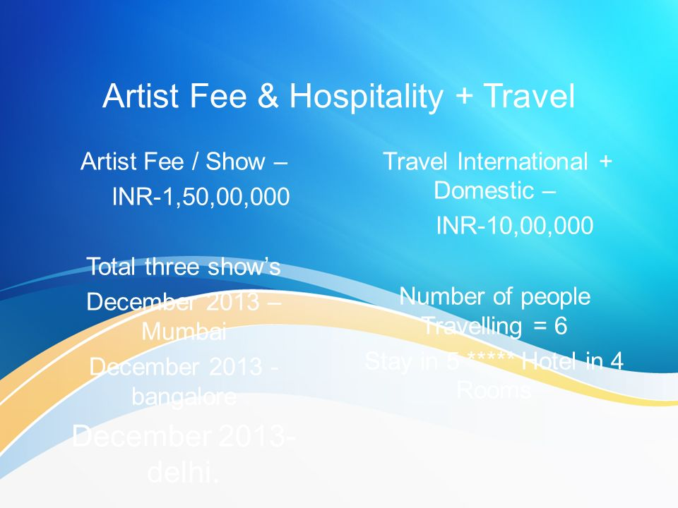 Artist Fee & Hospitality + Travel