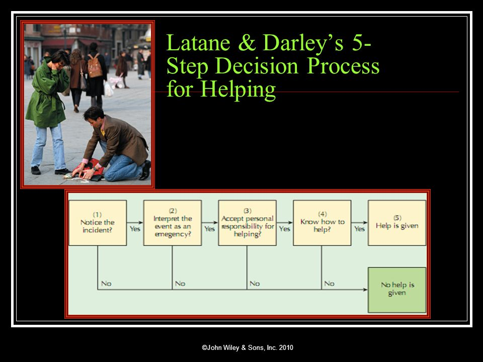 Latane & Darley's 5-Step Decision Process for Helping