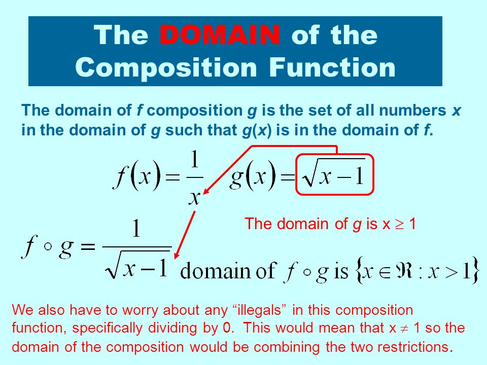 The DOMAIN of the Composition Function
