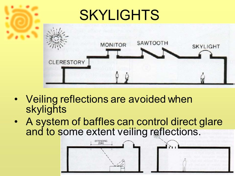SKYLIGHTS Veiling reflections are avoided when skylights