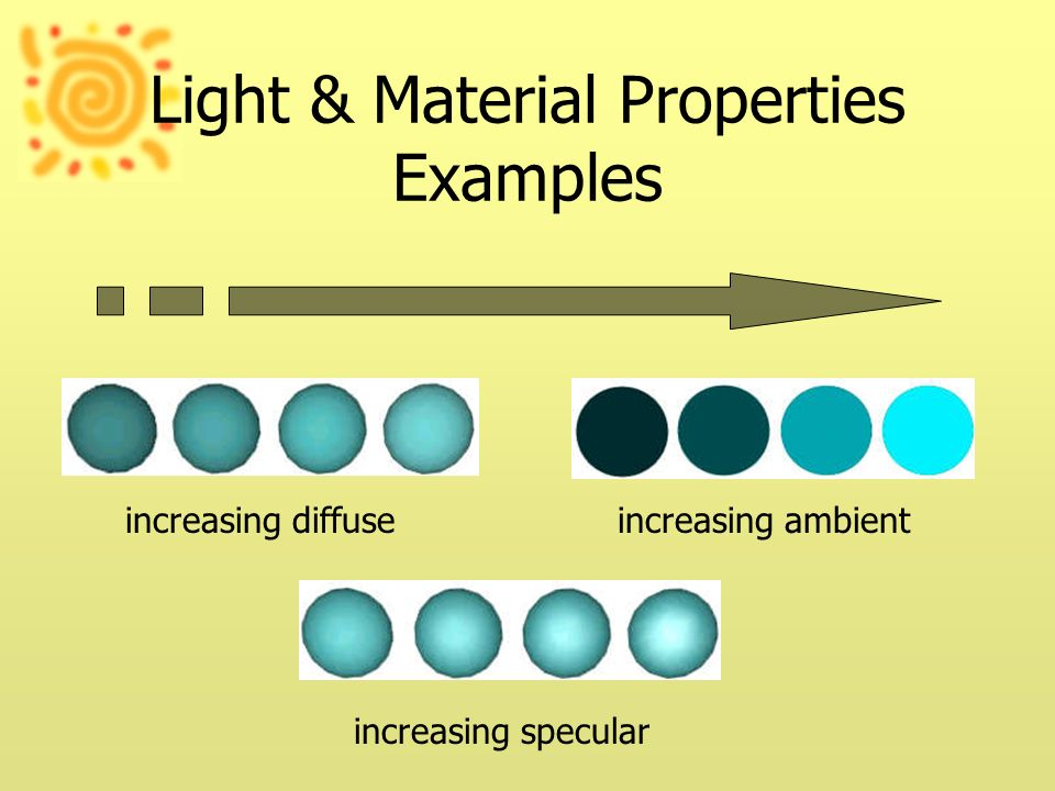 Light & Material Properties Examples