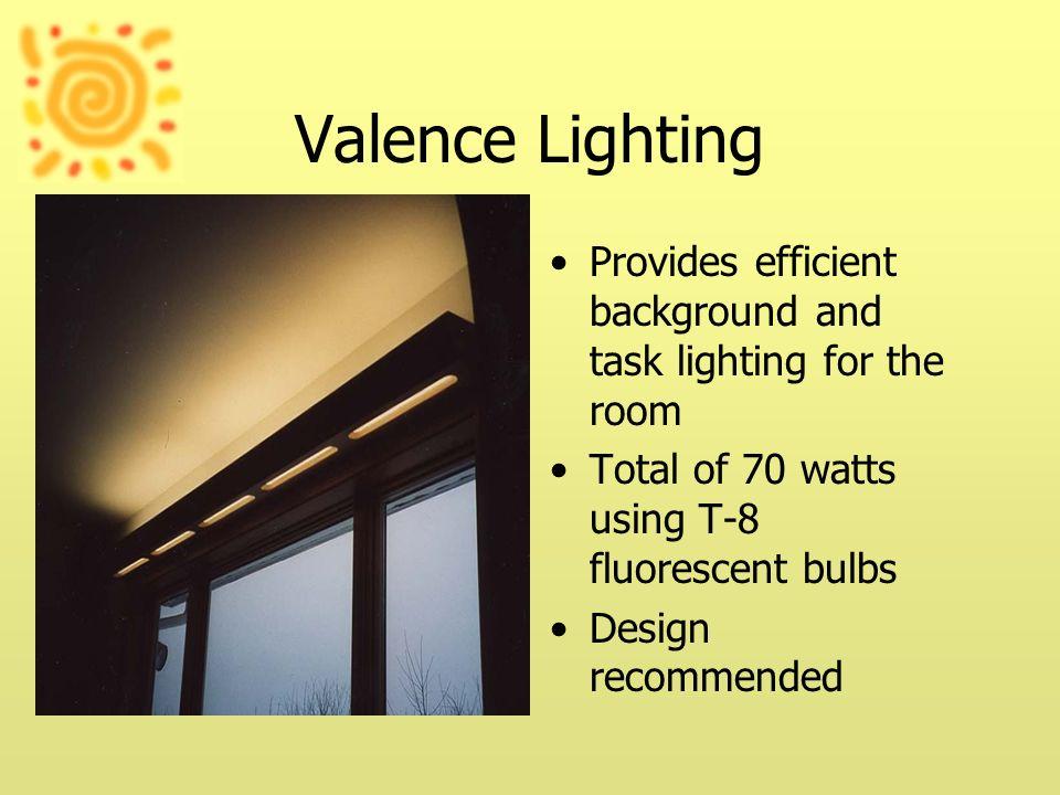 Valence Lighting image