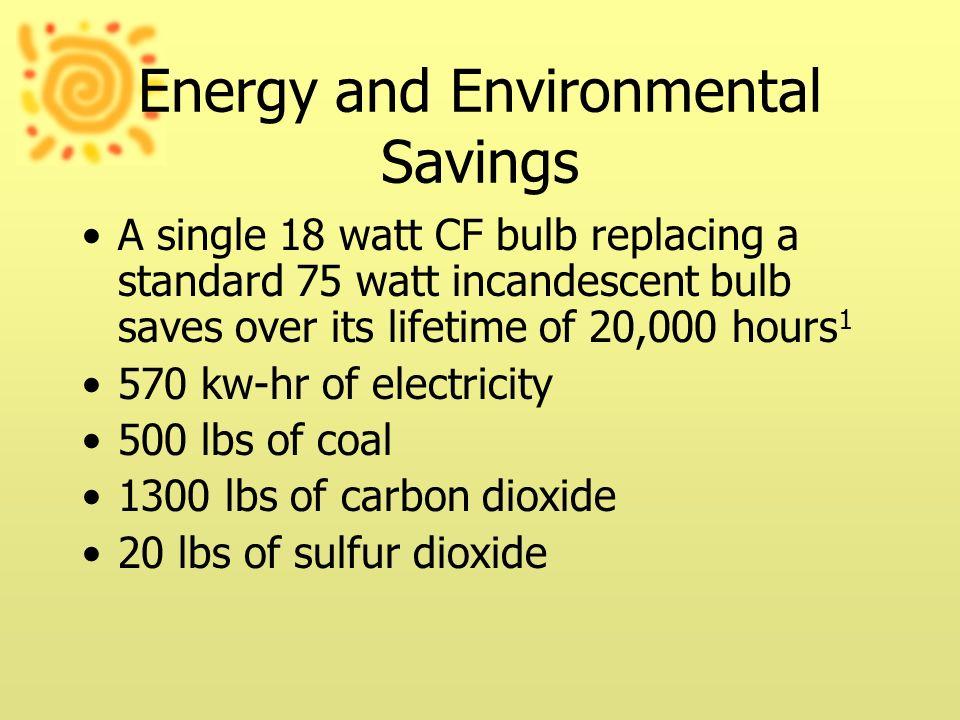 Energy and Environmental Savings