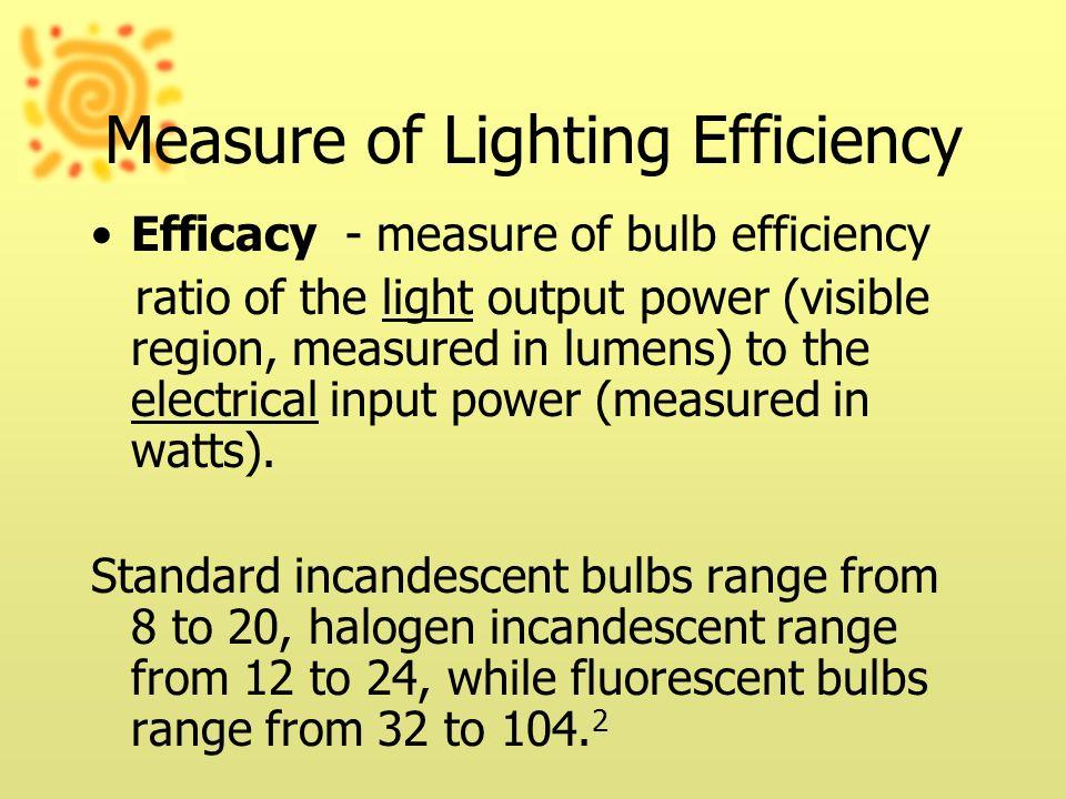 Measure of Lighting Efficiency