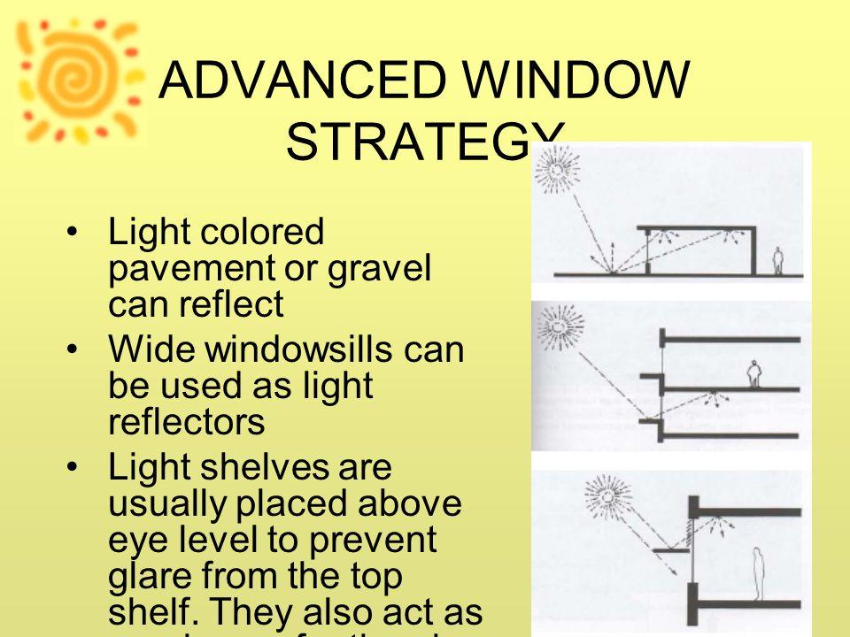 ADVANCED WINDOW STRATEGY