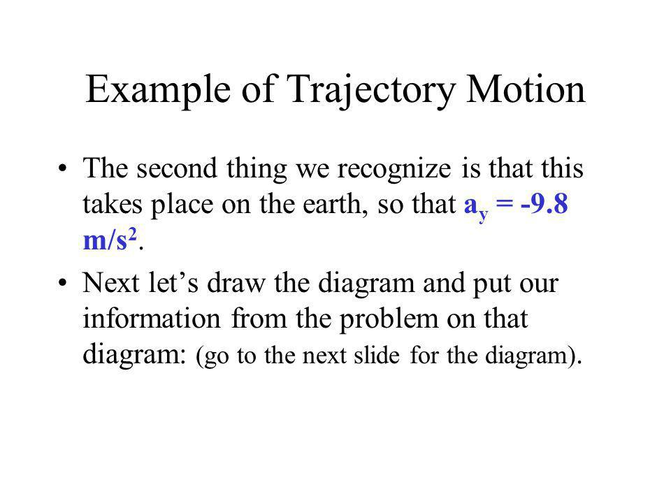 Example of Trajectory Motion