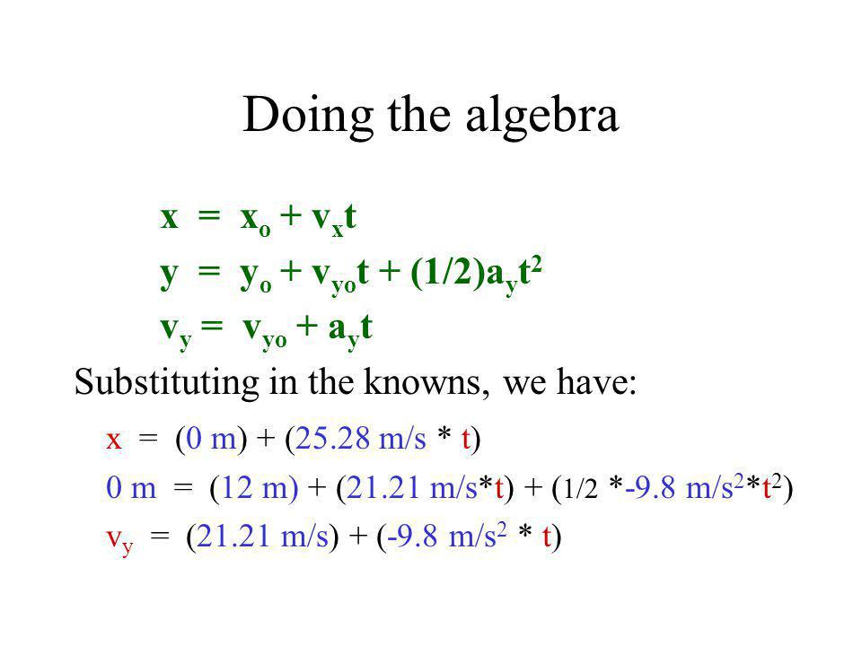 Doing the algebra x = xo + vxt y = yo + vyot + (1/2)ayt2