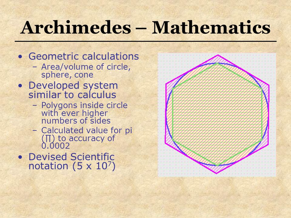 Archimedes – Mathematics