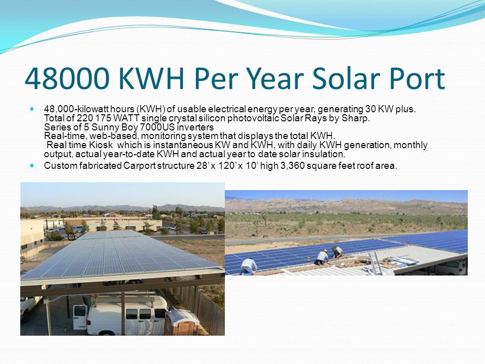 48000 KWH Per Year Solar Port