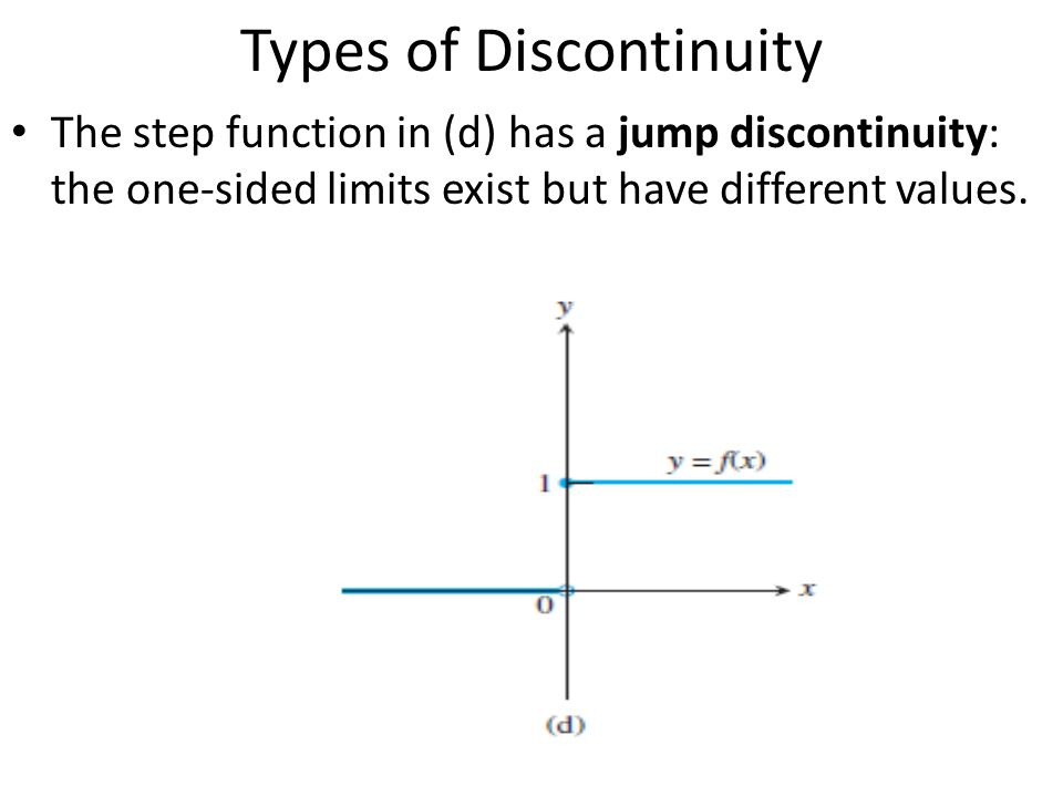 Types of Discontinuity