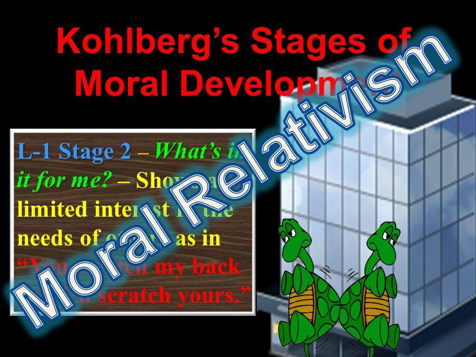 Moral Relativism Kohlberg's Stages of Moral Development L-1 Stage 2 –
